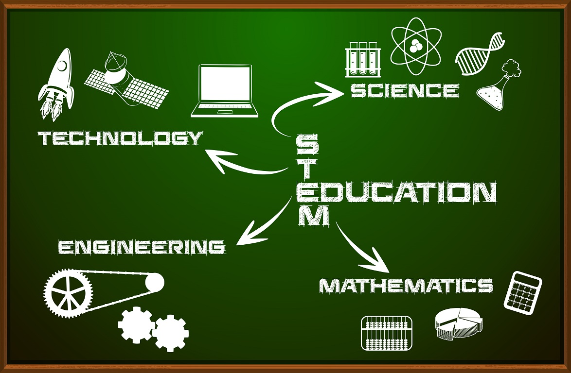 What is STEM Education and Why is it So Important?