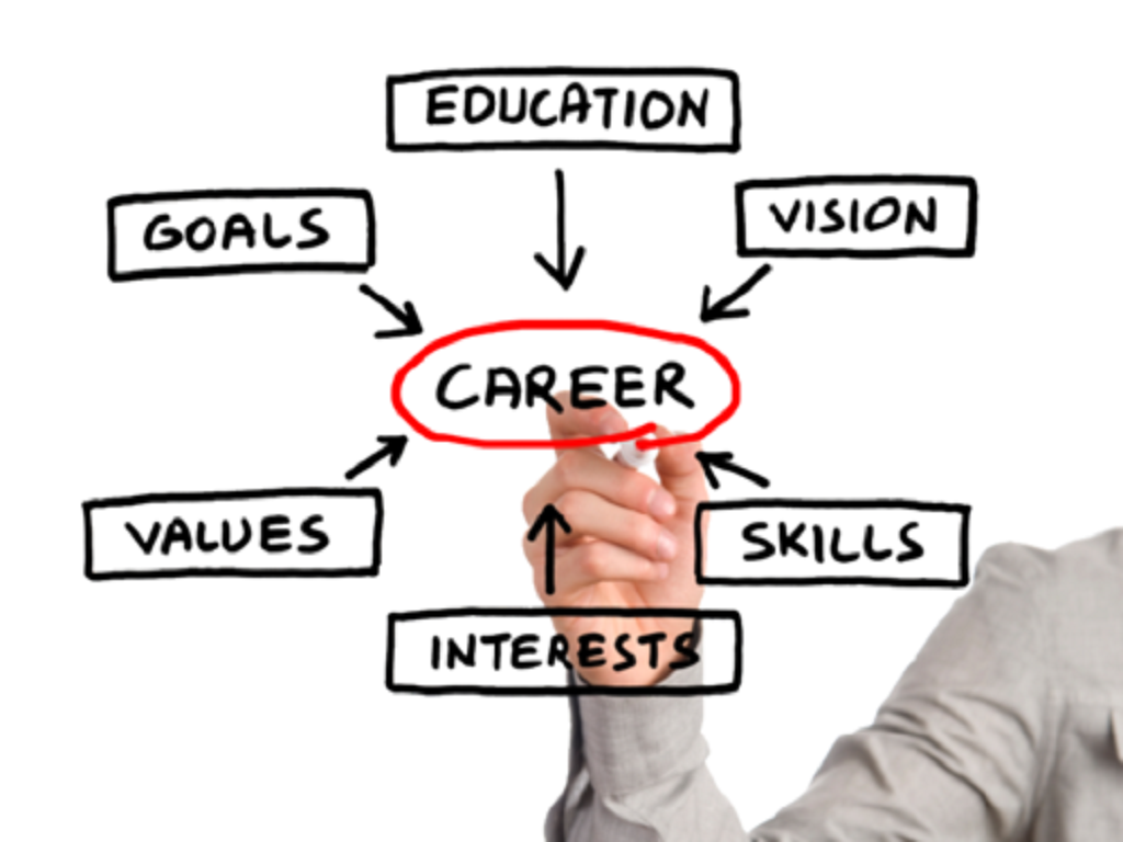 Career Guidance Cell and Its Role in the Best CBSE School