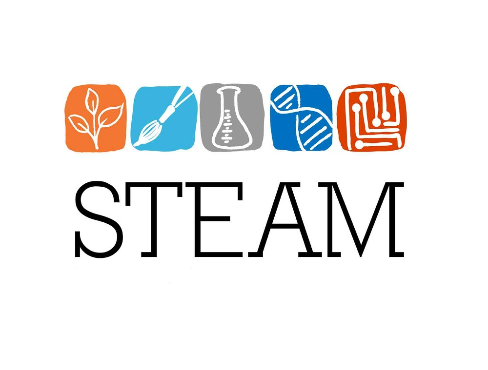 4Simple and Fun STEAM Activities for Students